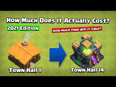 5 Years? and Billions Gold Later…..   Clash of Clans Upgrade Cost 2021 Edition