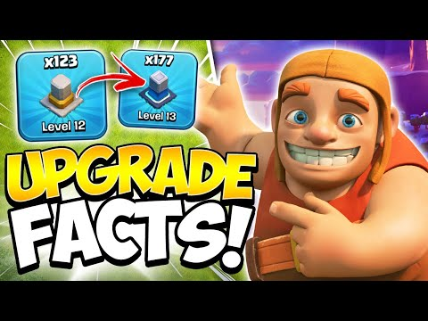 Truth About Upgrading Walls Fast Free 2 Play (Clash of Clans)