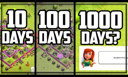 WHAT HAPPENS if You Don't Log on to Clash of Clans?